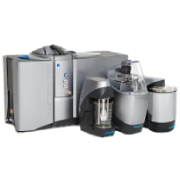 Malvern Particle Size Analyzers