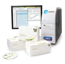 Merck - Test Kits - Milliplex